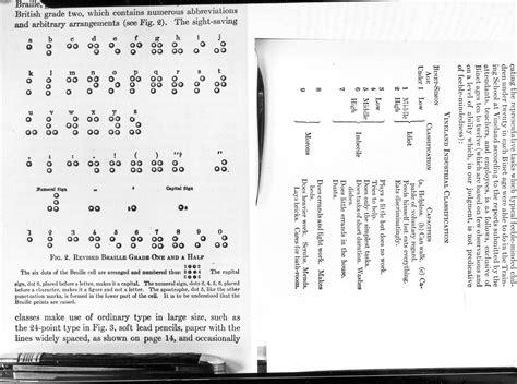 Binet Classification