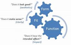 fit form function happy thoughts travel fast httf the theory of form fit and function