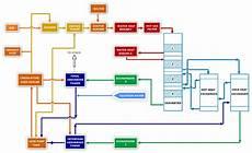 Sulfuric Acid Plants Epc Lstk Supplier