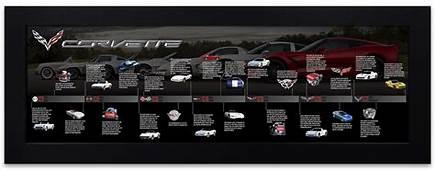 C1  C7 Corvette Timeline Framed Print ChevyMall
