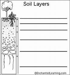 best images of soil worksheets for 3rd grade soil layers worksheets for 3rd grade types of