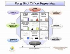Success Open Spaces Feng Shui
