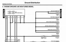 2004 subaru forester wiring diagram saburu forester 2004 wiring diagram automotive library