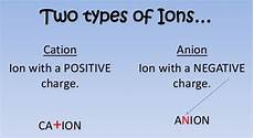 what are the two types of ions and how are they different a plus topper