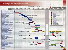 budget travaux maison 2ebv planning construction extrait magazine