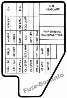 2000 chevy cavalier fuse box layout fuse box diagram gt chevrolet cavalier 1995 2005