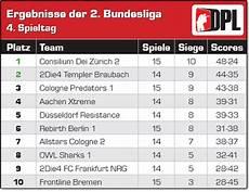 2 Bundesliga Tabelle Nach Dem 4 Spieltag Paintball 2000
