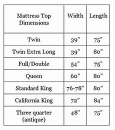 king size sheet dimensions bedroom color schemes