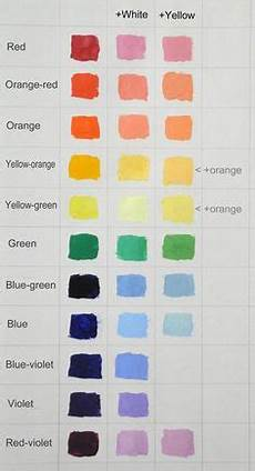 colour mixing paints in general arty fyi art painting och color mixing chart