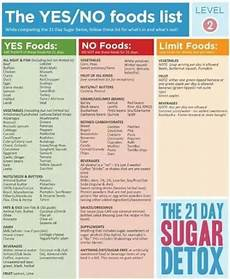21 day sugar detox level 2 dietplan in 2020 with images