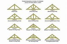 gres how to build shed trusses