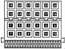 1995 volkswagen golf fuse diagram volkswagen golf 1991 1997 fuse box diagram auto genius
