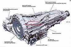 s tronic getriebe audi s4 s5 s6 s7 s tronic dsg transmission fluid change