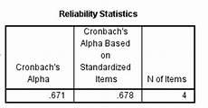 cronbachs alpha berechnen excel spss test reliability using cronbach s alpha