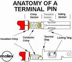 a blog wire crimping terminology nicab