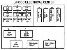84 caprice fuse diagram i a shortage with the 2 60 fuse and need to what all components run that