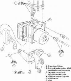 repair anti lock braking 1967 ford country instrument cluster repair anti lock braking 2006 ford gt instrument cluster repair guides brakes 2006 anti lock