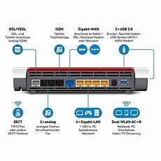 Avm Fritz Box 7590 Wlan Ac N Router Router Test 2020