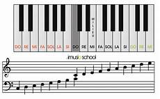 Png Clavier Piano Free Clavier Piano Png Transparent
