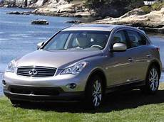 blue book used cars values 2013 infiniti jx electronic toll collection 2008 infiniti ex pricing ratings reviews kelley blue book