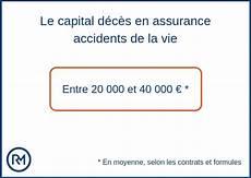 protection juridique cic comment fonctionne l indemnisation par l assurance