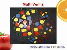 learning worksheets 19321 math venns identifying similarities