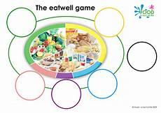 eatwell plate colouring activity sheet by healthy resources teaching resources tes