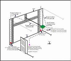 Door Diagram Moving Parts Sc 1 St G U0026s Garage Doors