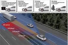 ncap ncap advanced rewards autonomous - Audi Pre Sense Plus