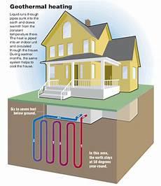 geothermal house plans design concept 171 design explorers