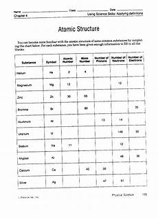13 best images of atomic structure practice worksheet