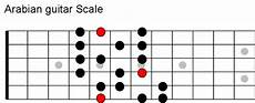 middle eastern scales guitar scales do they make a difference to your sound top guitars co uk