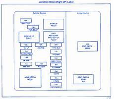 Chevrolet Impala 2001 Fuse Box Block Circuit Breaker