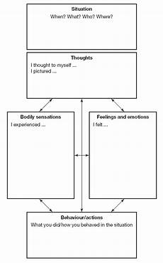 behavioural experiments worksheets 12670 appendix 3 blank forms and thought record templates brilliant cognitive behavioural therapy