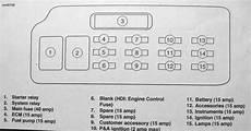 2001 harley davidson glide fuse box diagram harley davidson glide fuse box wiring library