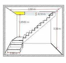 plan escalier bois standard residential staircase dimensions search