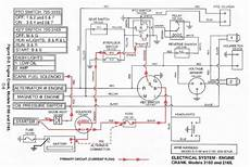 Cub Cadet 2130 2135 Safety Switch Issue Mytractorforum