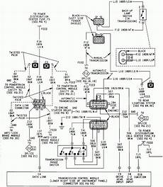 2010 jeep liberty trailer wiring diagram schema electrique ford transit 2007