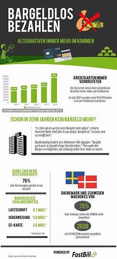 bezahlen in schweden bargeldloses bezahlen immer weiter auf dem vormarsch