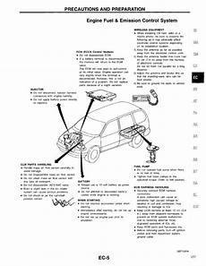 book repair manual 1993 nissan 240sx parental controls chilton car manuals free download 2011 nissan quest electronic throttle control nissan quest