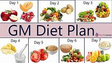 gm diet plan a healthy meal plan to lose weight just in 7 days youtube