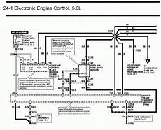 95 mustang fuse diagram 94 95 mustang electronic engine wiring diagram engineering diagram ford explorer