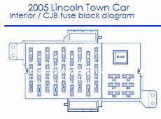 Lincoln Town Car 2005 Interior Fuse Box Block Circuit