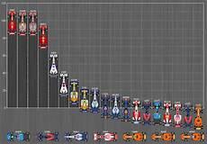 Formel 1 Vm 2007
