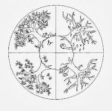 Malvorlage Jahreszeiten Mandala Mandalas Para Pintar Mandalas Para Imprimir Plantilles
