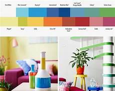 29 best images about dulux paint color trends for 2014