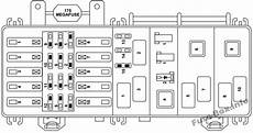 2001 explorer fuse box fuse box diagram gt ford explorer 1996 2001