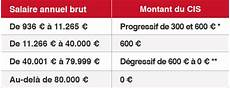 calcul impot luxembourg les d 233 ductions fiscales au luxembourg