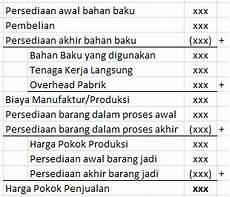 cara menghitung harga pokok penjualan dan produksi perhitungan hpp perusahaan manufaktur dosen perbanas
