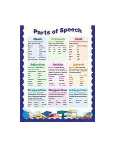 parts of speech small chart ctp4333 teaching 영어 문법 문법 영어